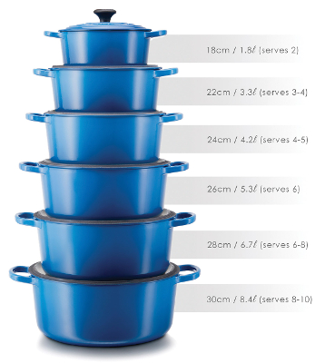le creuset most popular dutch oven size