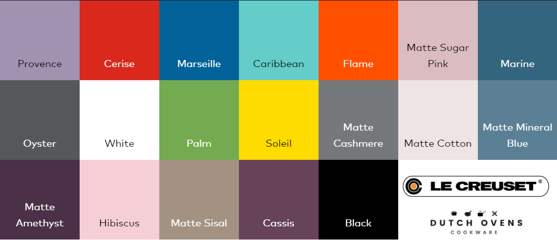 Most Por Le Creuset Color